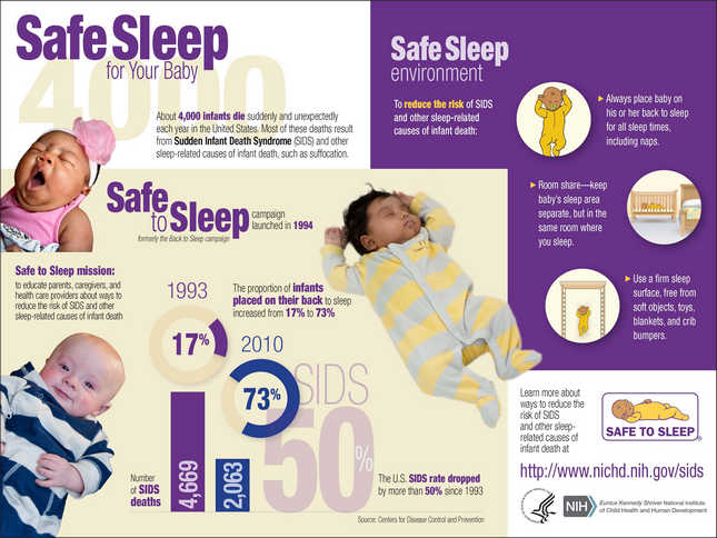 SafeSleepInfographicHorizontal_645